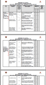 SIP High Level Plan 2016-2017 Document
